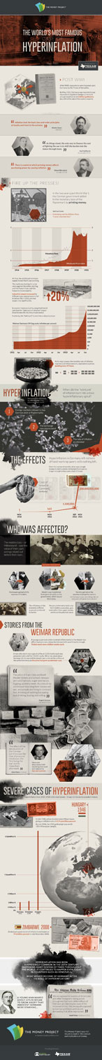 german-hyperinflation-infographic2