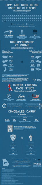 how_guns_are_used_by_citizens
